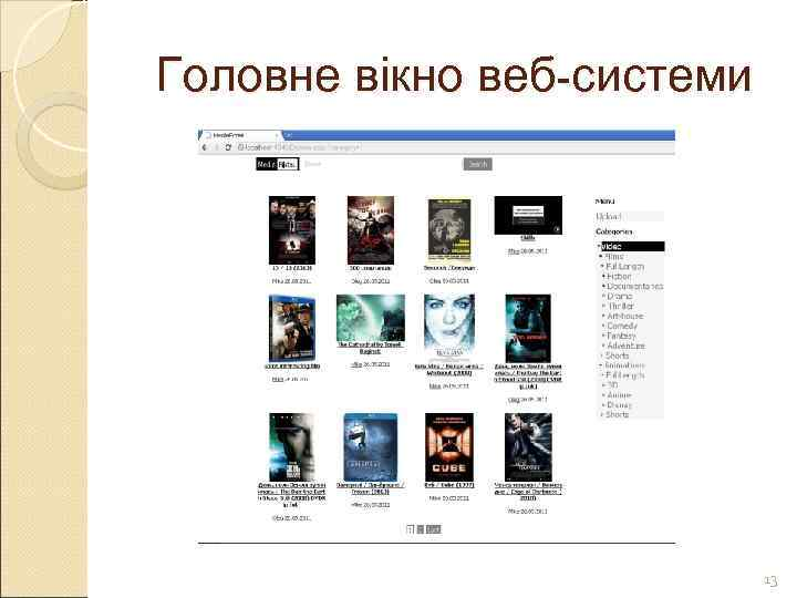 Головне вікно веб-системи       13