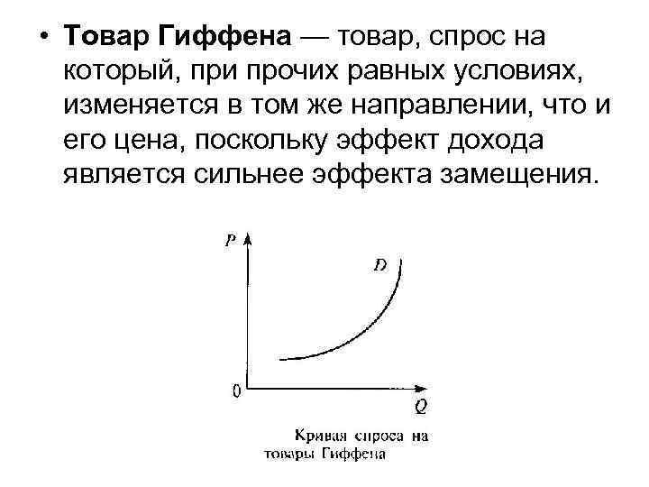 Закон гиффена экономика