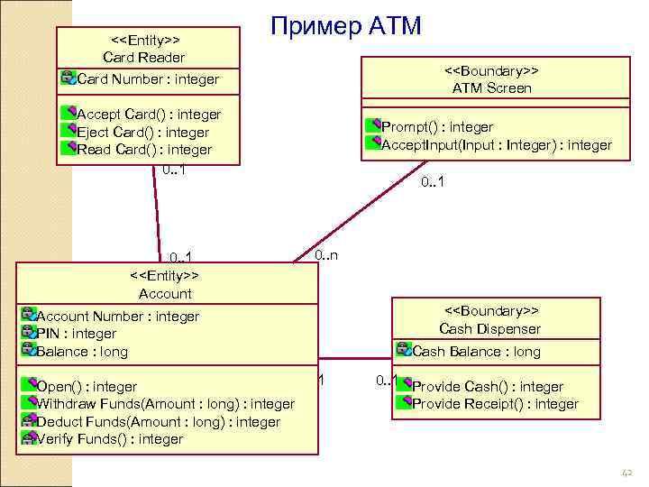 <<Entity>>      Пример АТМ   Card Reader