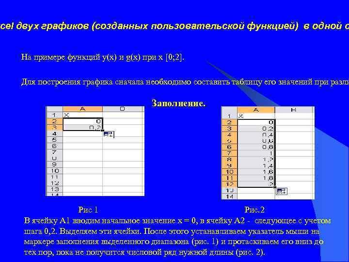 xcel двух графиков (созданных пользовательской функцией) в одной с cel  На примере функций