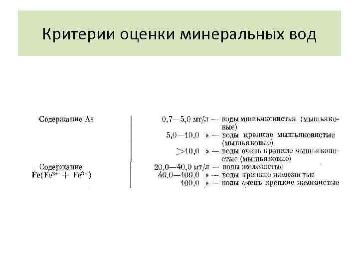 Критерии оценки минеральных вод