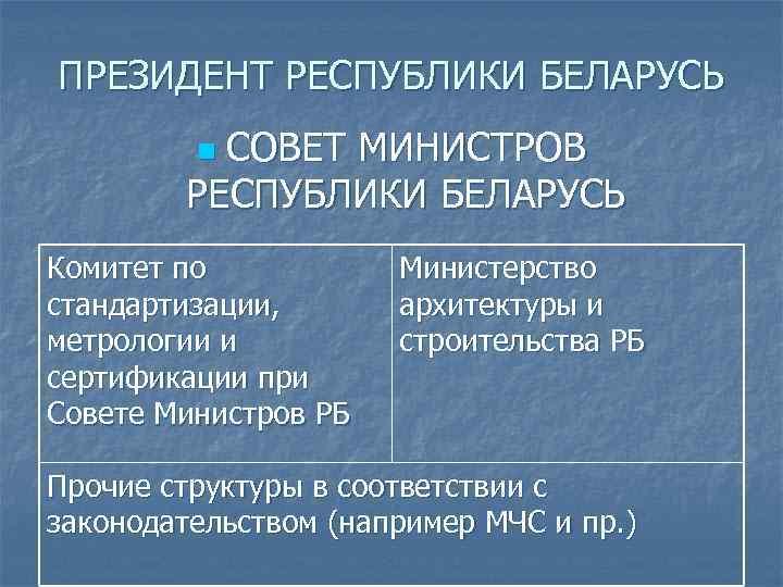 ПРЕЗИДЕНТ РЕСПУБЛИКИ БЕЛАРУСЬ   n. СОВЕТ МИНИСТРОВ   РЕСПУБЛИКИ БЕЛАРУСЬ Комитет по