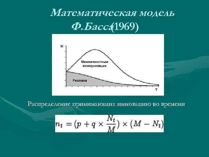Математическая модель   Ф. Басса    (1969) Распределение принимающих инновацию