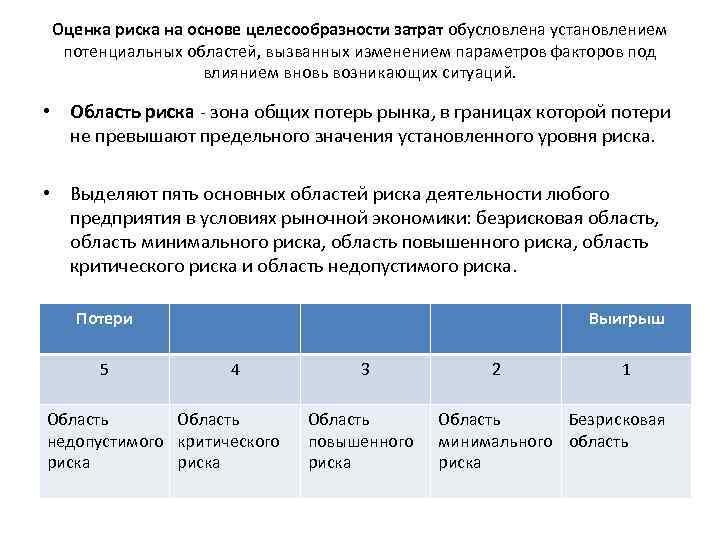 Оценка риска на основе целесообразности затрат обусловлена установлением потенциальных областей, вызванных изменением параметров факторов