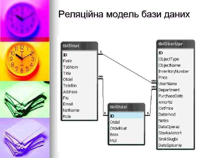 Реляційна модель бази даних