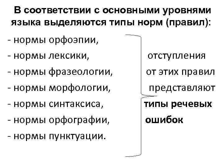 В соответствии с основными уровнями языка выделяются типы норм (правил): - нормы орфоэпии,