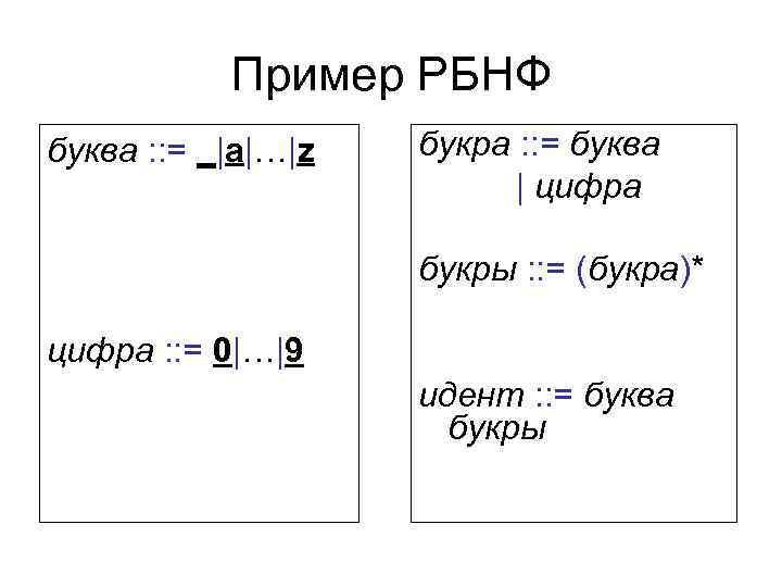 Пример РБНФ буква : : = _|a|…|z  букра : : =