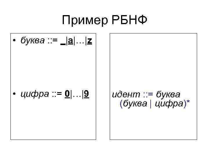 Пример РБНФ • буква : : = _|a|…|z • цифра : :