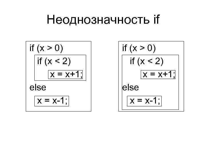 Неоднозначность if if (x > 0)  if (x < 2)