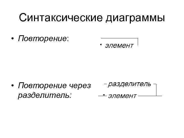 Синтаксические диаграммы • Повторение:  • Повторение через  разделитель: