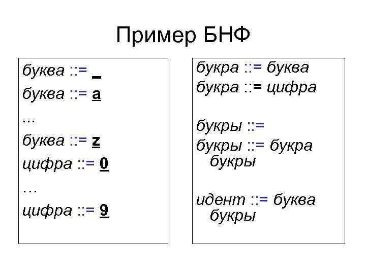 Пример БНФ буква : : = _  букра : :
