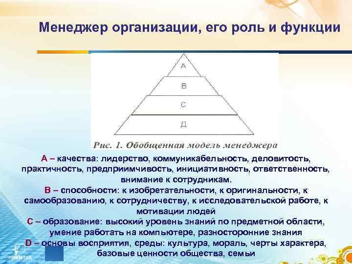 Менеджер организации, его роль и функции   А – качества: лидерство,