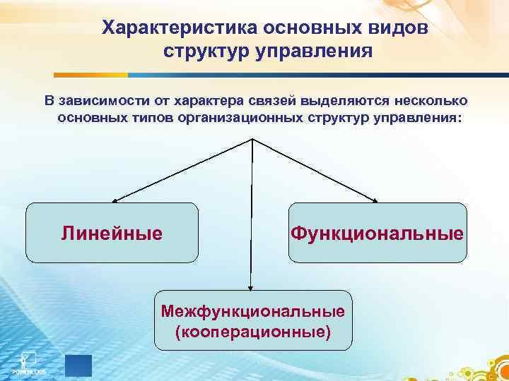 Характеристика основных видов   структур управления В зависимости от характера связей