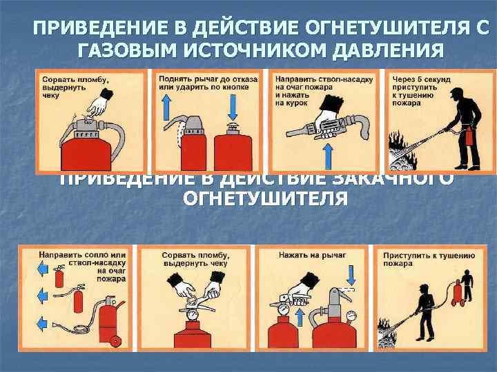 ПРИВЕДЕНИЕ В ДЕЙСТВИЕ ОГНЕТУШИТЕЛЯ С  ГАЗОВЫМ ИСТОЧНИКОМ ДАВЛЕНИЯ  ПРИВЕДЕНИЕ В ДЕЙСТВИЕ ЗАКАЧНОГО