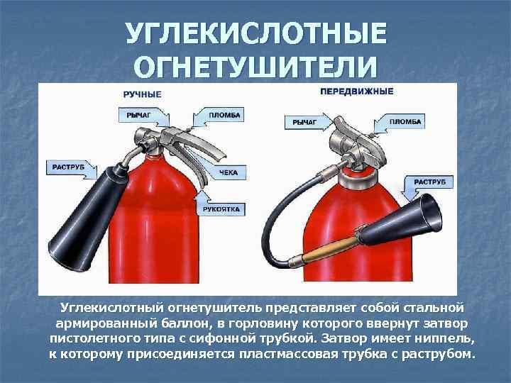 УГЛЕКИСЛОТНЫЕ  ОГНЕТУШИТЕЛИ  Углекислотный огнетушитель представляет собой стальной армированный баллон,