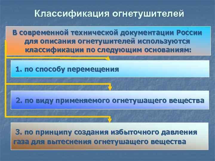 Классификация огнетушителей В современной технической документации России  для описания огнетушителей используются