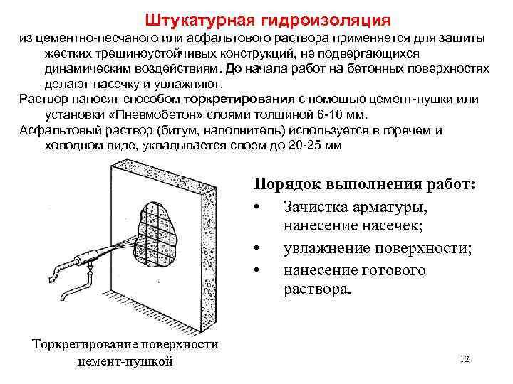 Штукатурная гидроизоляция из цементно-песчаного или асфальтового раствора применяется для защиты жестких