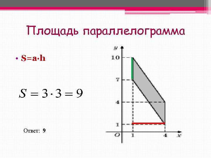 Площадь параллелограмма  • S=a∙h Ответ:  9
