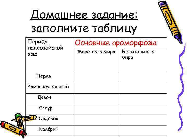 Домашнее задание:  заполните таблицу Период  Основные ароморфозы палеозойской