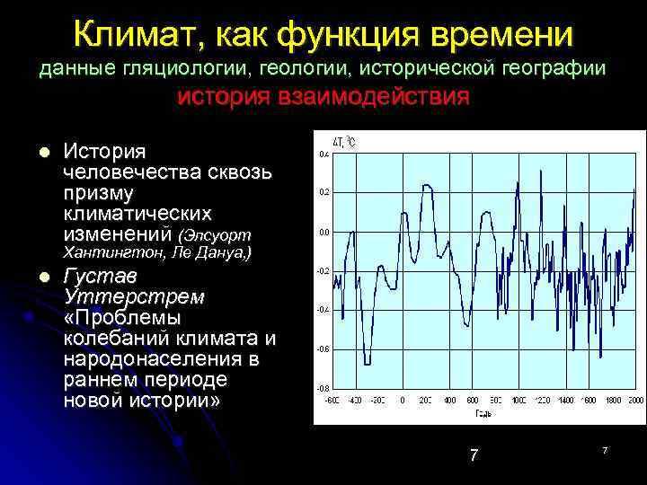 Климат, как функция времени данные гляциологии, геологии, исторической географии   история взаимодействия