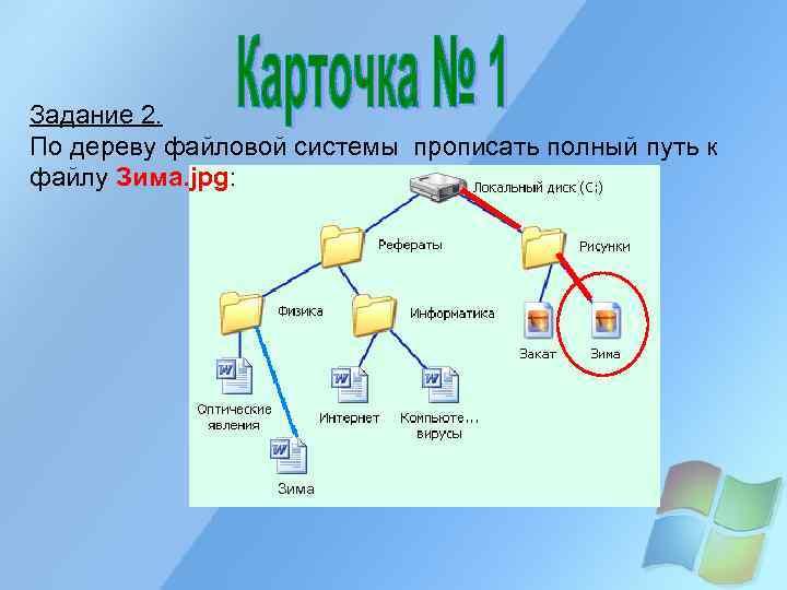 Задание 2. По дереву файловой системы прописать полный путь к файлу Зима. jpg: