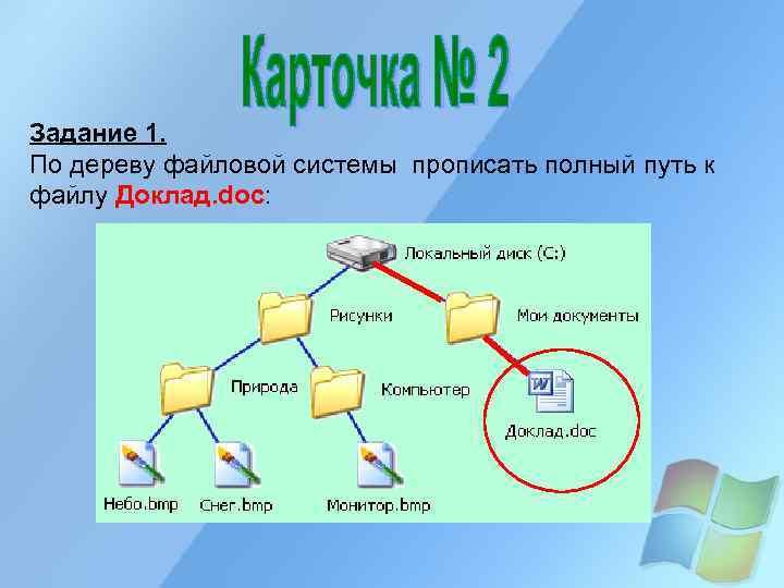 Задание 1. По дереву файловой системы прописать полный путь к файлу Доклад. doc: