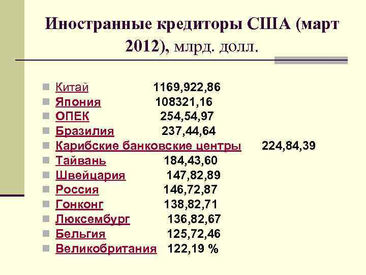 Иностранные кредиторы США (март   2012), млрд. долл.  n  Китай