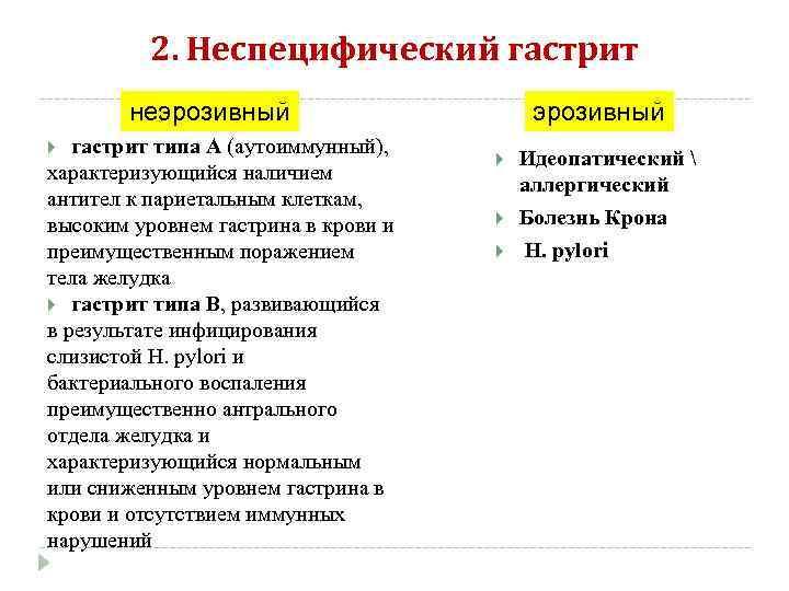 2. Неспецифический гастрит   неэрозивный    эрозивный