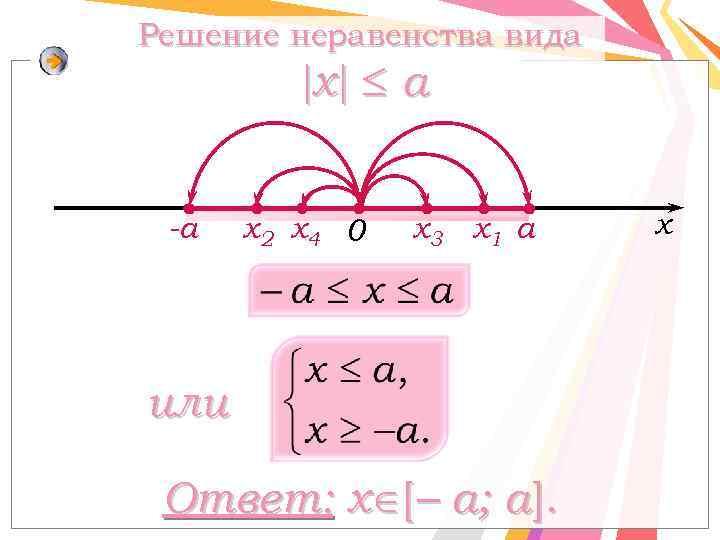 тест 12 решение уравнений вида х2 а