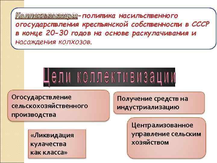 Коллективизация-политика насильственного Коллективизация огосударствления крестьянской собственности в СССР в конце 20 -30 годов