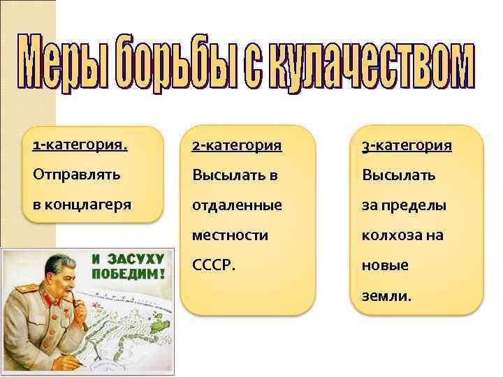 1 -категория.  2 -категория  3 -категория Отправлять Высылать в концлагеря  отдаленные