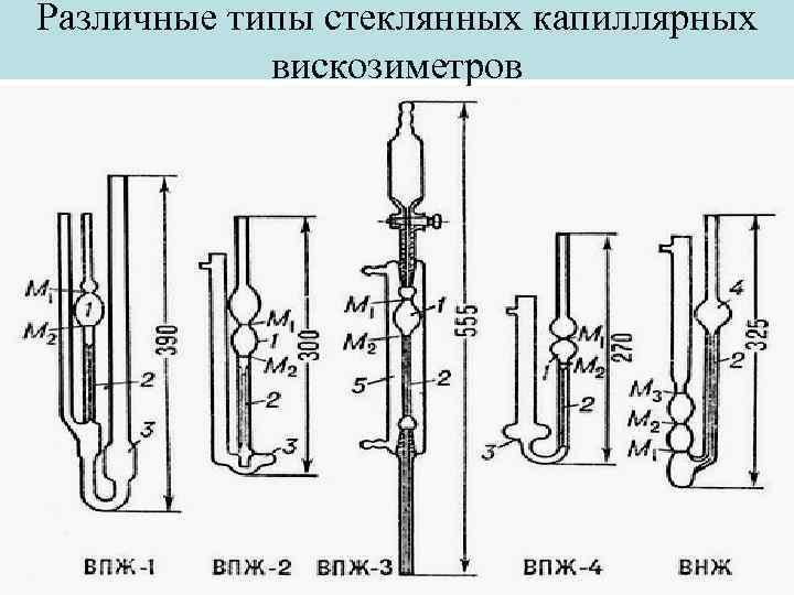 Различные типы стеклянных капиллярных   вискозиметров