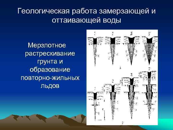 Геологическая работа замерзающей и   оттаивающей воды Мерзлотное растрескивание грунта и  образование