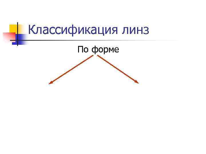 Классификация линз  По форме
