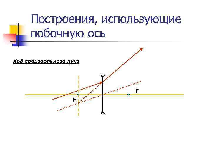 Построения, использующие побочную ось Ход произвольного луча     F
