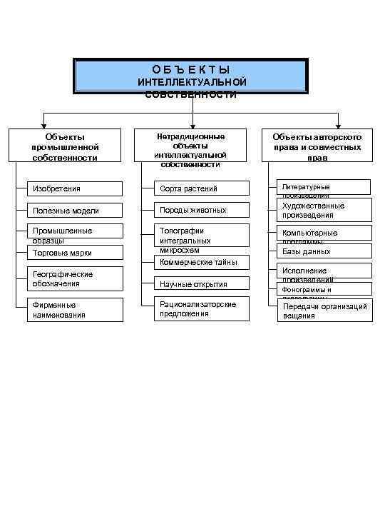 pri-infarkte-lektsii-po-intellektualnaya-sobstvennost-ukraina-adazhio-albinoni-elektroentsefalografiya