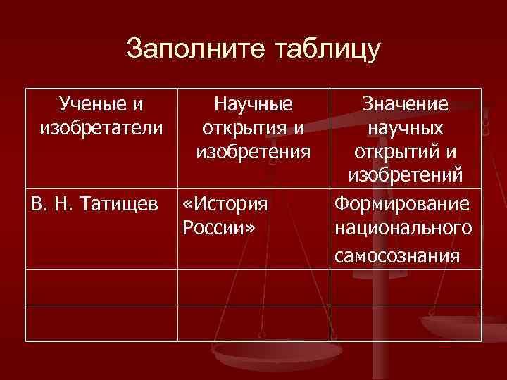 Заполните таблицу Ученые и изобретатели В. Н. Татищев Научные открытия и изобретения «История России»