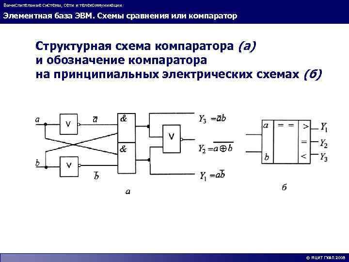 Вычислительные системы, сети и телекоммуникации Элементная база ЭВМ. Схемы сравнения или компаратор Структурная схема