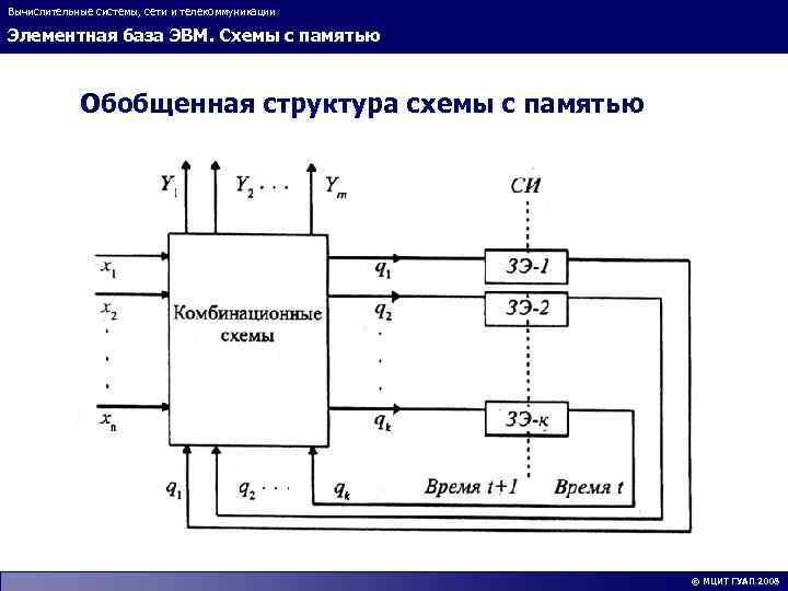 Вычислительные системы, сети и телекоммуникации Элементная база ЭВМ. Схемы с памятью Обобщенная структура схемы
