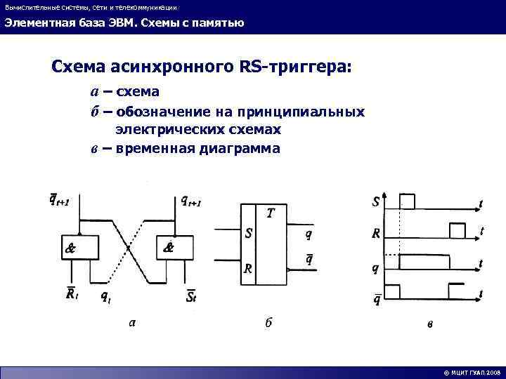 Вычислительные системы, сети и телекоммуникации Элементная база ЭВМ. Схемы с памятью Схема асинхронного RS-триггера: