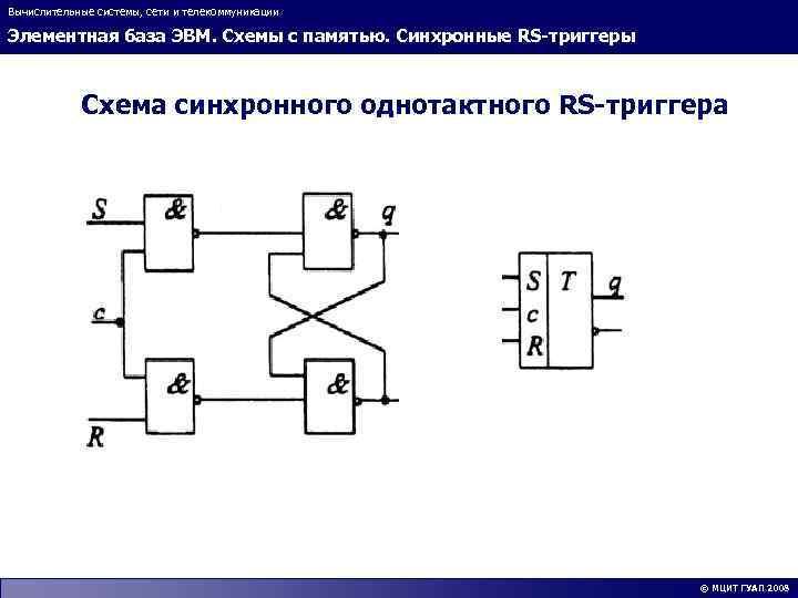 Вычислительные системы, сети и телекоммуникации Элементная база ЭВМ. Схемы с памятью. Синхронные RS-триггеры Схема