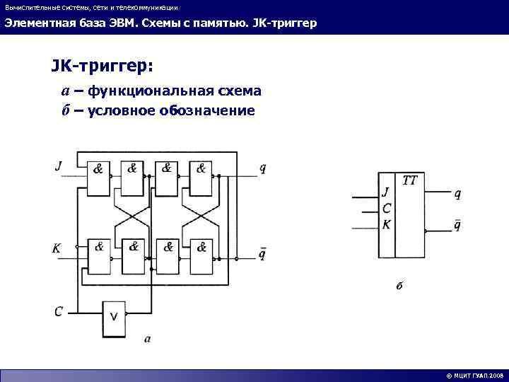 Вычислительные системы, сети и телекоммуникации Элементная база ЭВМ. Схемы с памятью. JK-триггер: a –