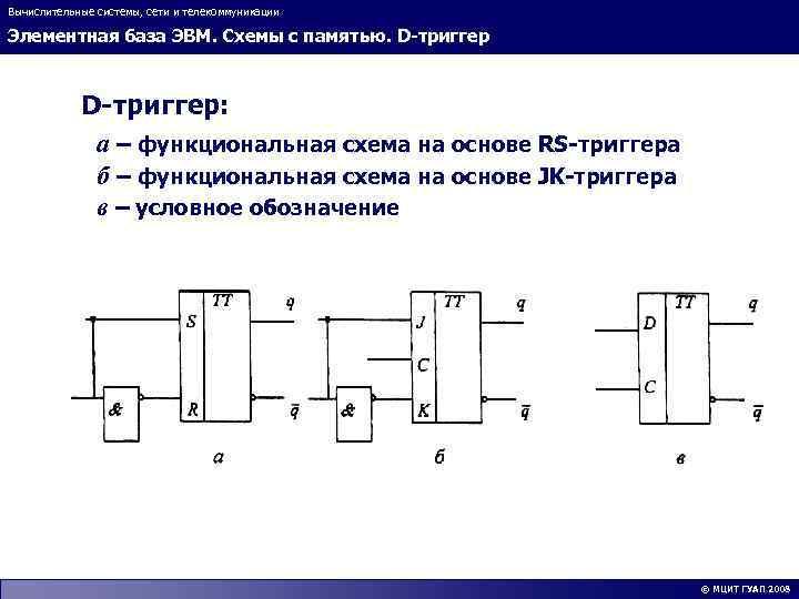 Вычислительные системы, сети и телекоммуникации Элементная база ЭВМ. Схемы с памятью. D-триггер: a –