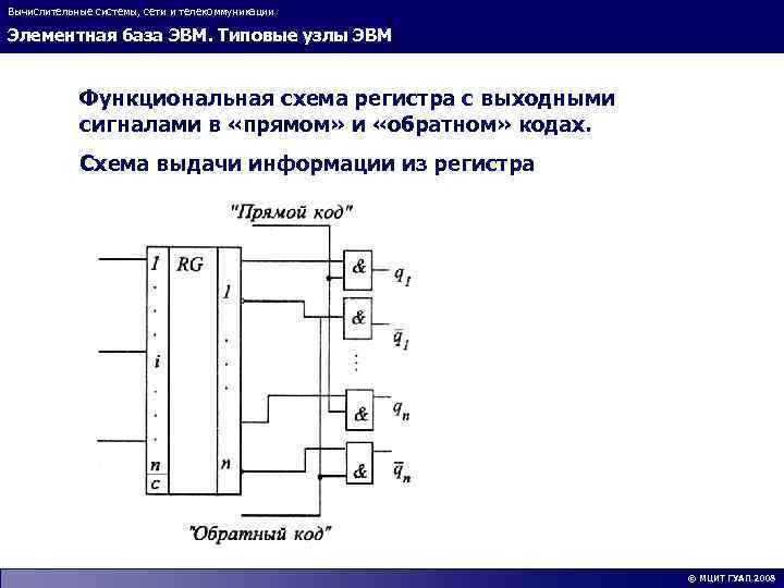 Вычислительные системы, сети и телекоммуникации Элементная база ЭВМ. Типовые узлы ЭВМ Функциональная схема регистра