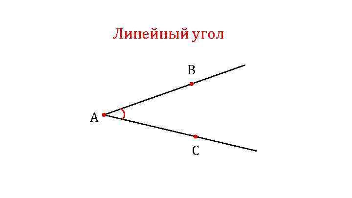 Линейный угол B A C