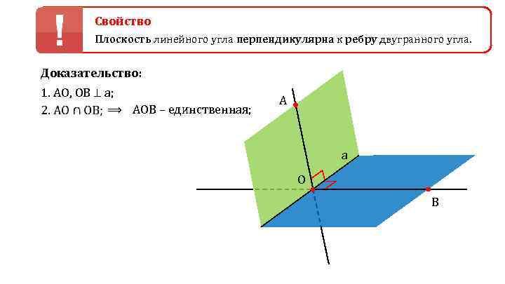 Свойство Плоскость линейного угла перпендикулярна к ребру двугранного угла. Доказательство: 1. AO, OB ⊥
