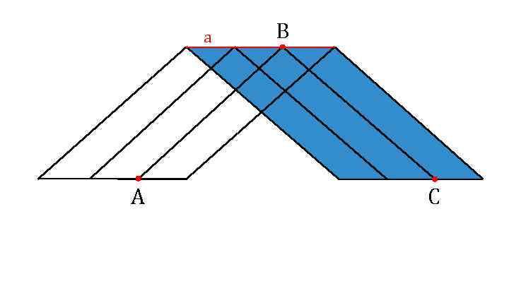a A B C