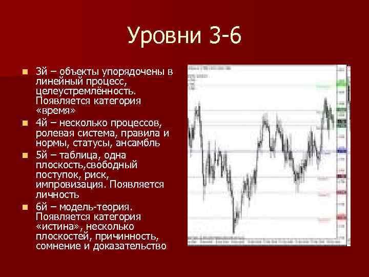 Уровни 3 -6 3 й – объекты упорядочены в линейный процесс, целеустремлённость. Появляется категория