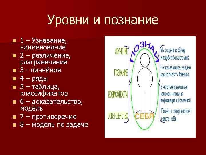 Уровни и познание n n n n 1 – Узнавание, наименование 2 – различение,