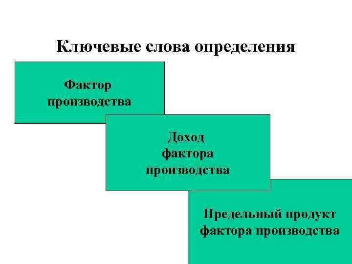 Ключевые слова определения Фактор производства Доход фактора производства Предельный продукт фактора производства
